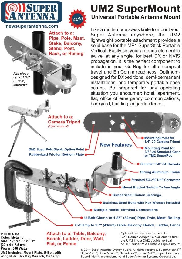 Super Antenna UM2 Features