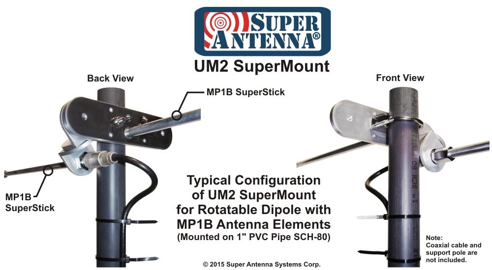 Super Antenna UM2 Typical Dipole Configuration